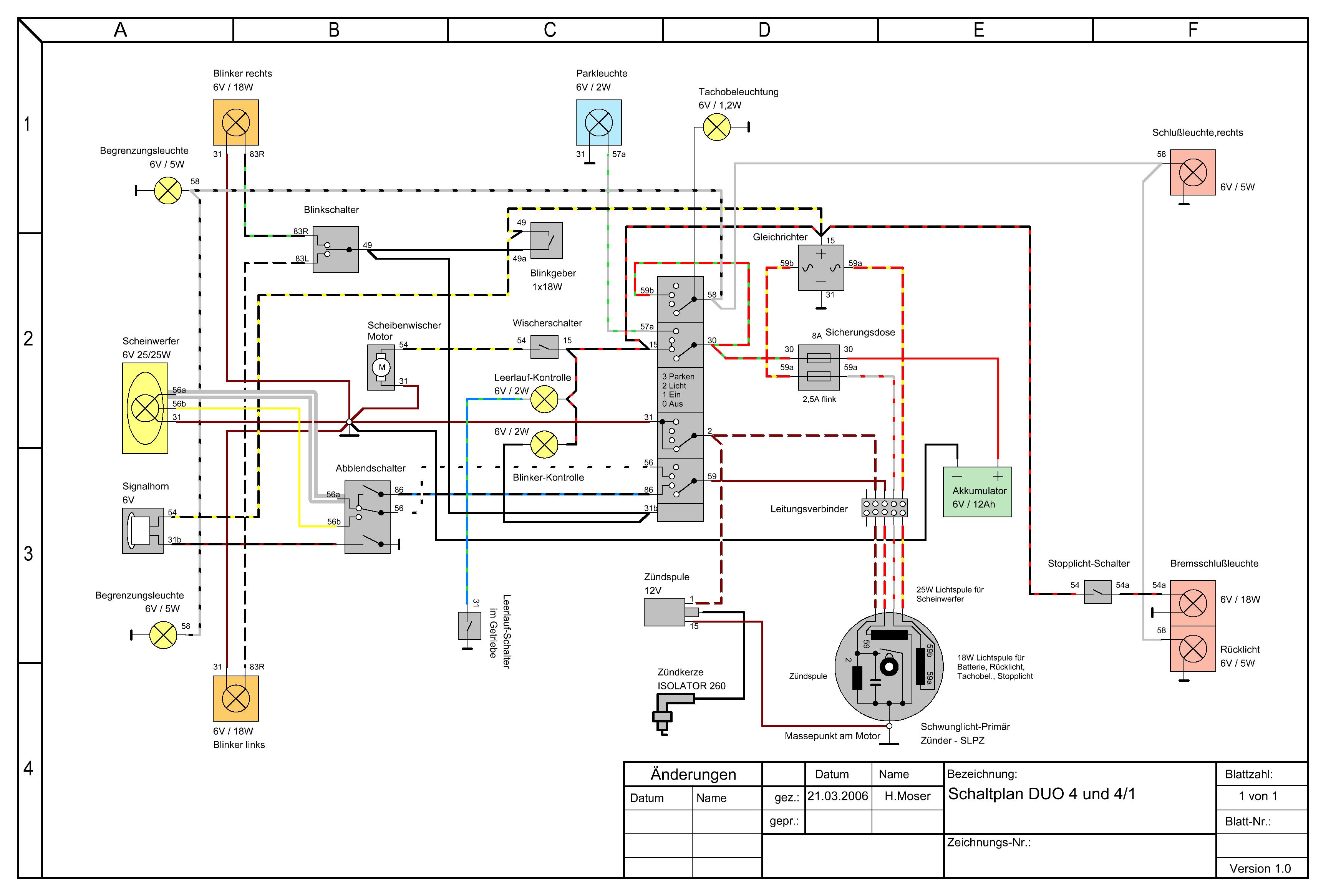 Ausgezeichnet Lifan 125 Kabelbaum Zeitgenössisch - Der Schaltplan ...